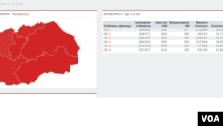 Macedonia elections turnout of voters 13h