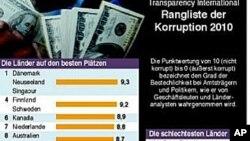 国际透明组织公布2010年贪腐印象指数报告