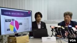 香港民主思路公佈民意調查顯示接近42%的受訪者認為自己傾向中間派。(美國之音湯惠芸攝)