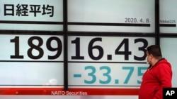 ຊາຍຄົນນຶ່ງແນມເບິ່ງປ້າຍອີເລັກໂທຣນິກ ຂອງລາຄາຮຸ້ນຕ່າງໆ ທີ່ສະແດງໃຫ້ເຫັນດັດຊະນີຮຸ້ນ Nikkei 225 ຂອງຍີ່ປຸ່ນ ຢູ່ທີ່ບໍລິສັດຫລັກຊັບ, ວັນພຸດ ທີ 8, 2020, ໃນນະຄອນຫຼວງໂຕກຽວ. (AP)