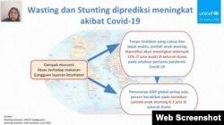 Perkiraan peningkatan kasus wasting dan stunting akibat COVID-19 di seluruh dunia. (Foto: screengrab)
