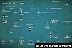"""Film """"Sexy Killers"""" mengungkap sejumlah politisi dari kubu Jokowi dan Prabowo yang tetap terhubung sebagai pengusaha tambang. Data ini didasarkan para investigasi Jaringan Advokasi Tambang (JATAM). (Foto: Watchdoc)"""
