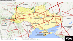 Russia-Ukraine gas pipeline