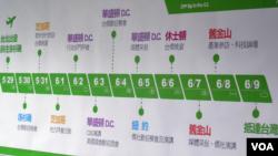 民进党主席蔡英文5月29日起访美12天行程图 (美国之音赵婉成)
