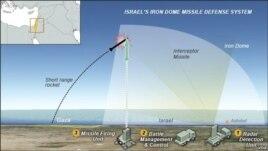 Hệ thống phòng thủ phi đạn Iron Dome của Israel.