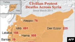 کلینتون و همه پرسی در سوریه