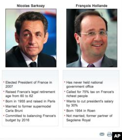 法國總統選舉侯選人