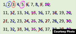 Gạch bỏ các bội số của 5