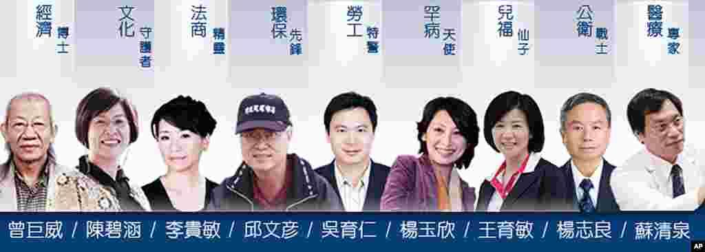 国民党提名的部分不分区立法委员候选人
