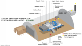 Interior of an explosive destruction system.