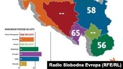 Balkans - The Balkans in 20017, progress perspective, 29Dec2017