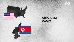 Експлейнер: Що сталося з часу першого саміту між США та КНДР? Відео