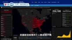 VOA國際60秒(粵語): 2020年11月19日