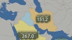 两伊石油合作对中东的影响