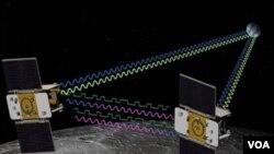La concepción artística de la misión de GRAIL muestra las dos naves gemelas espaciales en órbita para medir el campo gravitacional de la Luna.