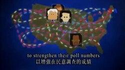 美國怎樣選舉總統 (小知識3)﹕民意調查與競選辯論