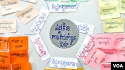 ការសិក្សាពាក់ព័ន្ធនឹង «វដ្ដនៃការថែទាំខ្លួន» ធ្វើឡើងដោយសមាគម EMDR Cambodia នៅភ្នំពេញ នាខែកញ្ញា ឆ្នាំ២០២០។ (ហ៊ាន សុជាតា/វីអូអេ)