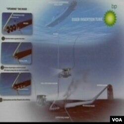 Oko 2 kilometra duga cijev je umetnuta u pukotinu srušene vertikalne cijevi iz koje od 20 aprila kuljaju nafta i plin