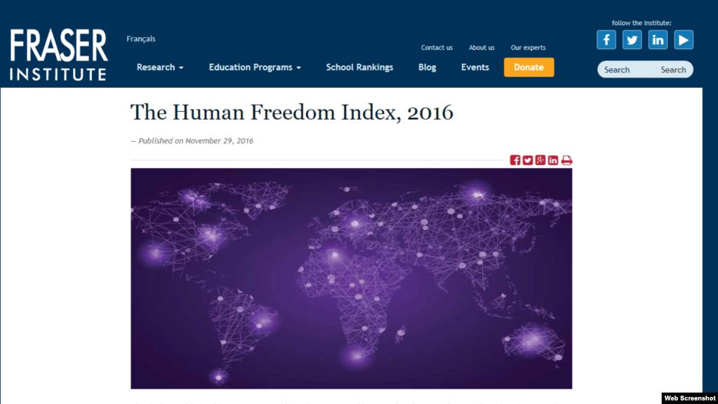 加拿大弗雷澤研究所發表的人類自由指數報告(網頁截屏)