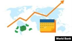 (ဓာတ္ပံု - http://www.worldbank.org/)