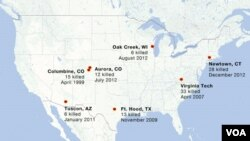 Recent mass-shootings in the U.S.