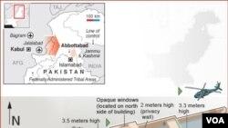 په ایبټ آباد کې د بن لادن په کاله باندې د امریکایي ځوانکو د برید نقشه