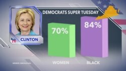 Voter Numbers Reveal Key Insights into 2016 Race
