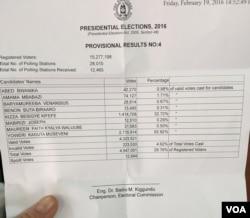 Provisional results in Uganda election, 19 Feb. 2016, 3 p.m. (Jill Craig/VOA)