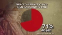 คนอเมริกันมีความเห็นแตกต่างกันต่อคำแถลงยุทธศาสตร์ปราบกลุ่ม ISIL