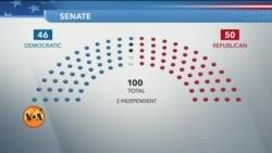امریکی سینیٹ میں اکثریت کس جماعت کی ہوگی؟