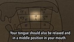How to Pronounce: /ə/ (or /ʌ/) a fun sound
