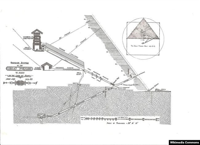 "FILE - A map of the interior of the Great Pyramid of Giza from 1909. Advanced mapping techniques have discovered previously uknown ""voids"" in the structure."