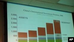 中国对外投资近年剧增