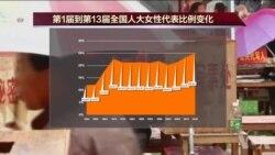 难打破的玻璃天花板:从人大数据看中国女性从政困境