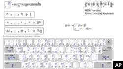 Khmer Unicode keyboard.