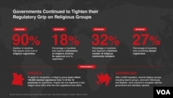 International Religious Freedom Report for 2015