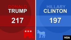 04:20 UTC. The latest electoral count