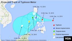 Projected track of Typhoon Melor
