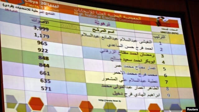 An electronic board in Tripoli displays partial results from one constituency after Saturday's national assembly elections in Libya, July 9, 2012.