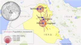 People displaced by violence in Iraq