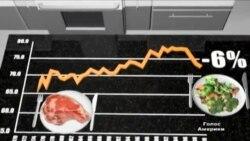 Кожен американець з'їдає 125 кг м'яса на рік