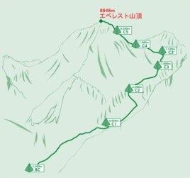 The Everest route for Yuichiro Miura's 2013 climb. Courtesy Miura Dolphins