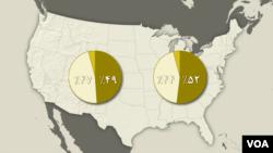 ۵۲ درصد می گویند توافق اتمی ایران رد شود و ۴۴ درصد می گویند تایید شود. ۴۹ درصد عملکرد اوباما را تایید و ۴۷ درصد آن رد می کنند.