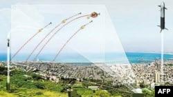 Израильская противоракетная система «Железный купол»