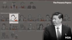 Chủ tịch Tập Cận Bình, người chủ trương tiến hành cuộc trấn át tham nhũng ở Trung Quốc, bị cáo buộc có em rể sử dụng công ty luật ở Panama để thành lập 3 công ty ở nước ngoài.