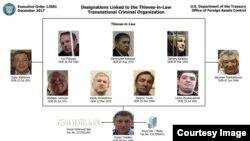 """10 orang anggota kelompok kriminal terorganisasi tertua di Rusia, yang dikenal dengan nama """"Thieves-In-Law"""" yang dikenai sanksi oleh Departemen Keuangan AS (foto: ilustrasi)."""