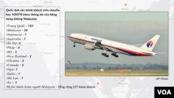 Quốc tịch các hành khách trên chuyến bay MH370 của hãng Malaysia Airlines.
