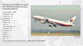 Quốc tịch các hành khách trên chuyến bay MH370.