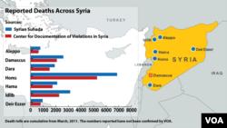 시리아 유혈사태 사망자 통계. (16일 기준)