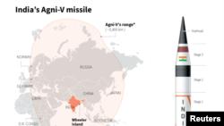 Ảnh tư liệu - Phi đạn đạn đạo Agni-V của Ấn Độ
